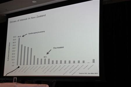 NZ_slide